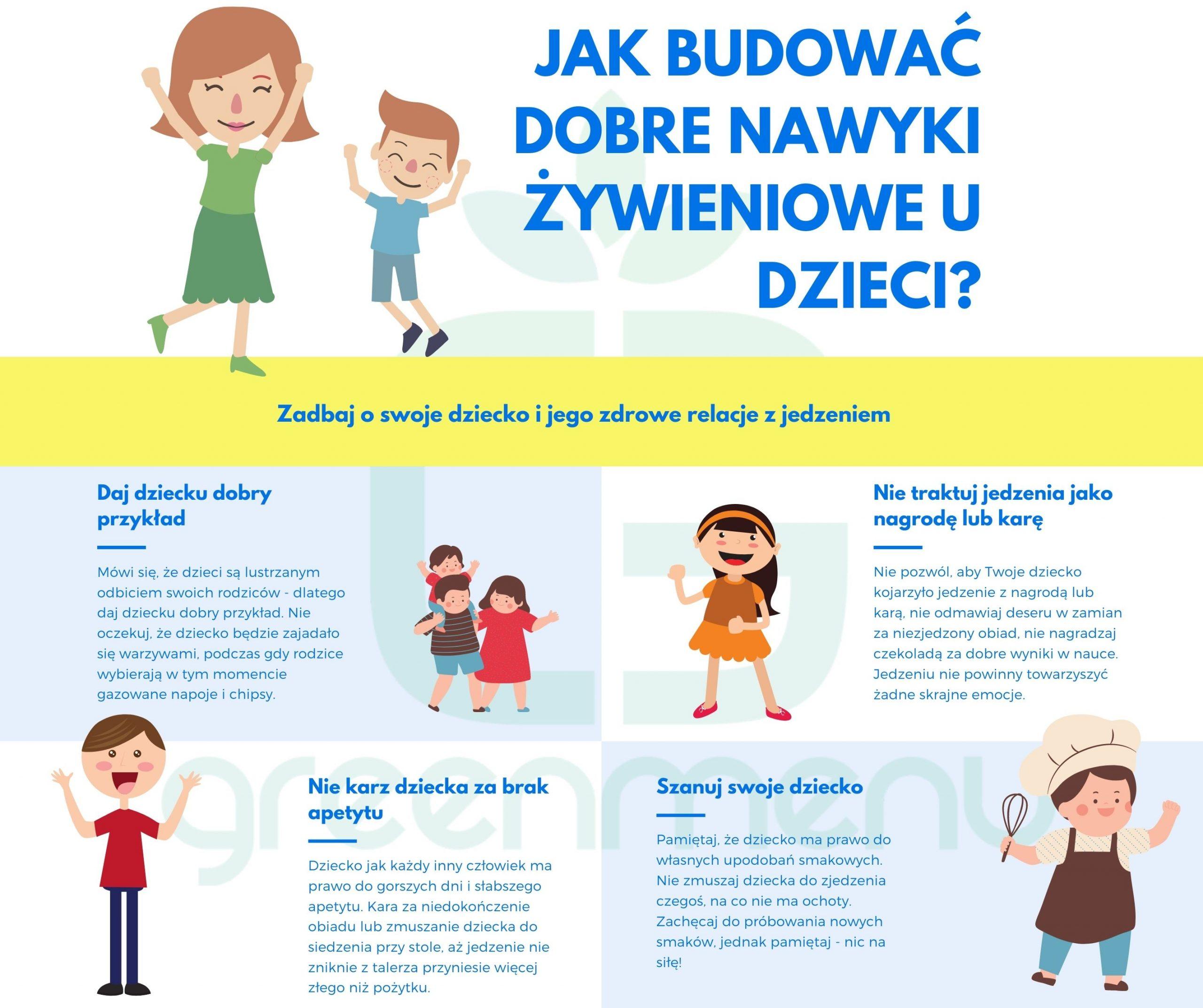Jak budować dobre nawyki żywieniowe u dzieci   greenmenu.pl