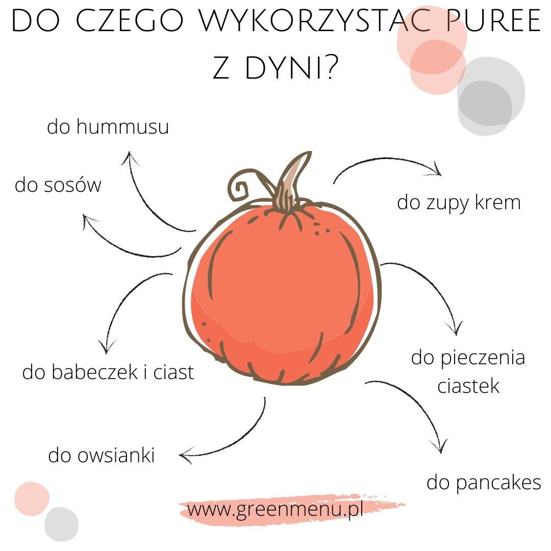 Co zrobić z puree z dyni | greenmenu.pl
