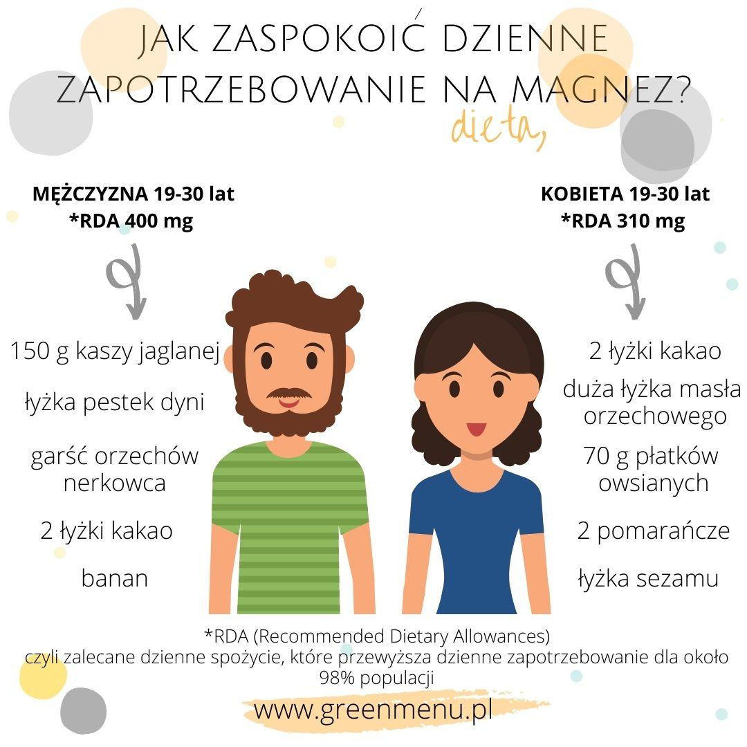 Jak zaspokoić zapotrzebowanie na magnez dietą? | greenmenu.pl